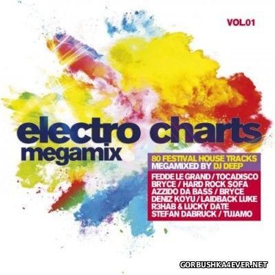 Electro Charts Megamix vol 1 [2014] / 2xCD by DJ Deep