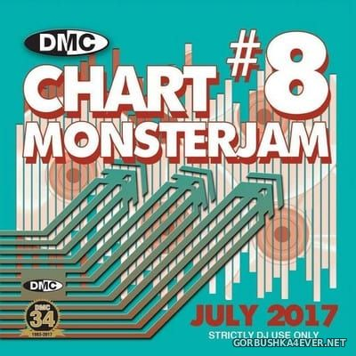 [DMC] Monsterjam - Chart 8 [2017]