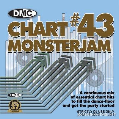 [DMC] Monsterjam - Chart 43 [2020] Mixed By Keith Mann