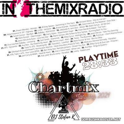 ITMR (InTheMixRadio) Chartmix January 2021 [2021] Mixed By DJ Stefan K